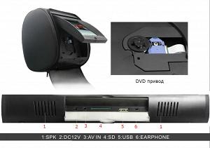 """Подголовник с монитором 9 и встроенным DVD плеером FarCar-Z009 (Biege)"""""""